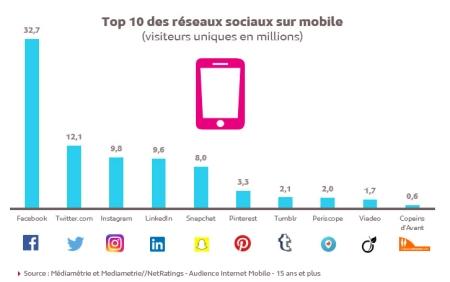 reseaux-sociaux_2016